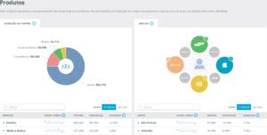 Navegg Analytics Araujo2 Público-alvo, cluster e persona. Você sabe a diferença?