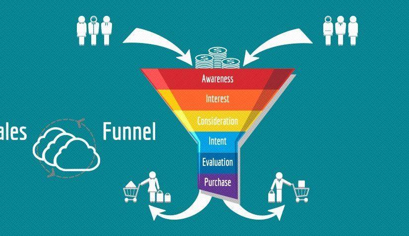 48db01ec63dc9c Como criar o funil de vendas perfeito | Marketing por Dados