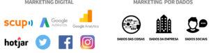 marketing digital x marketing por dados