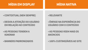 midia-display-x-midia-nativa