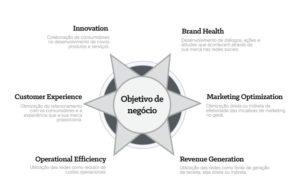 socalanalytics measure compass altimeter 01 Descubra 4 passos para fazer um relatório de mídias sociais mais relevante