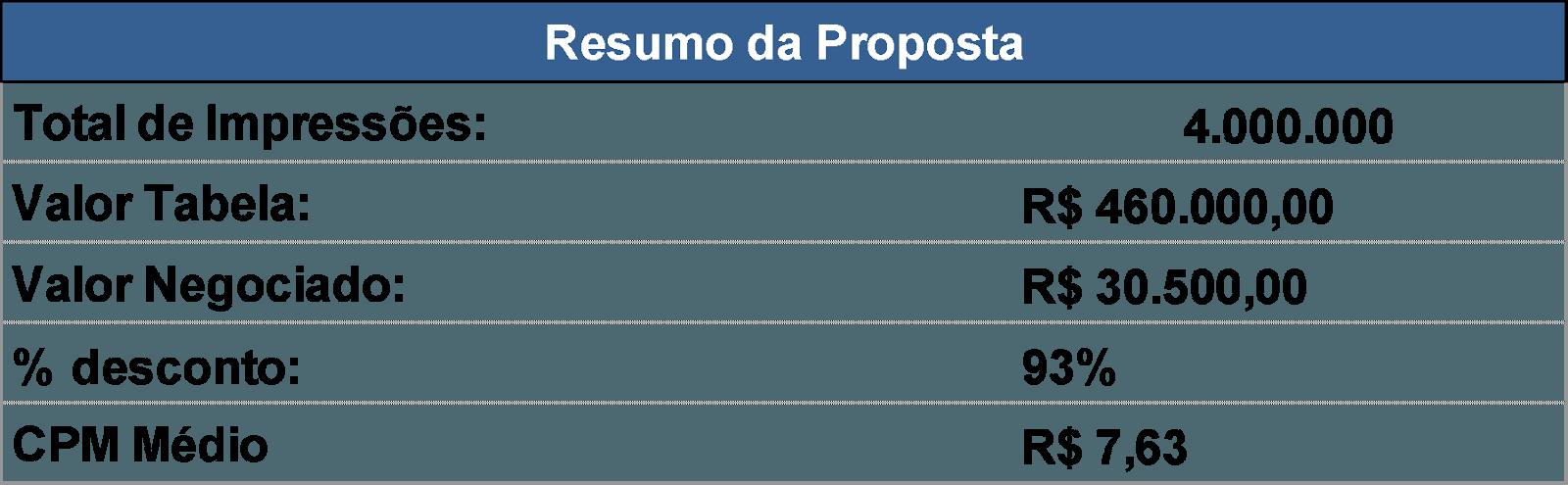 resumo-proposta