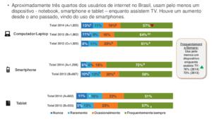 uso-de-telas-brasil