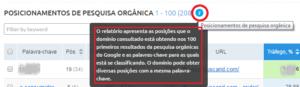 posicionamentos-pesquisa-organica-semrush